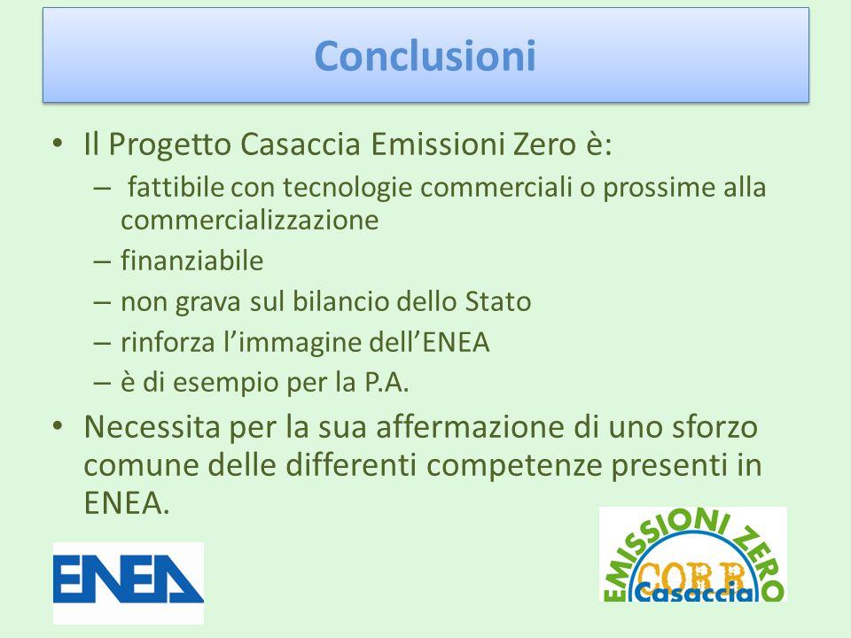 Conclusioni Il Progetto Casaccia Emissioni Zero è: