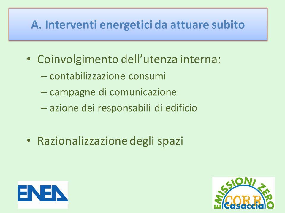 A. Interventi energetici da attuare subito