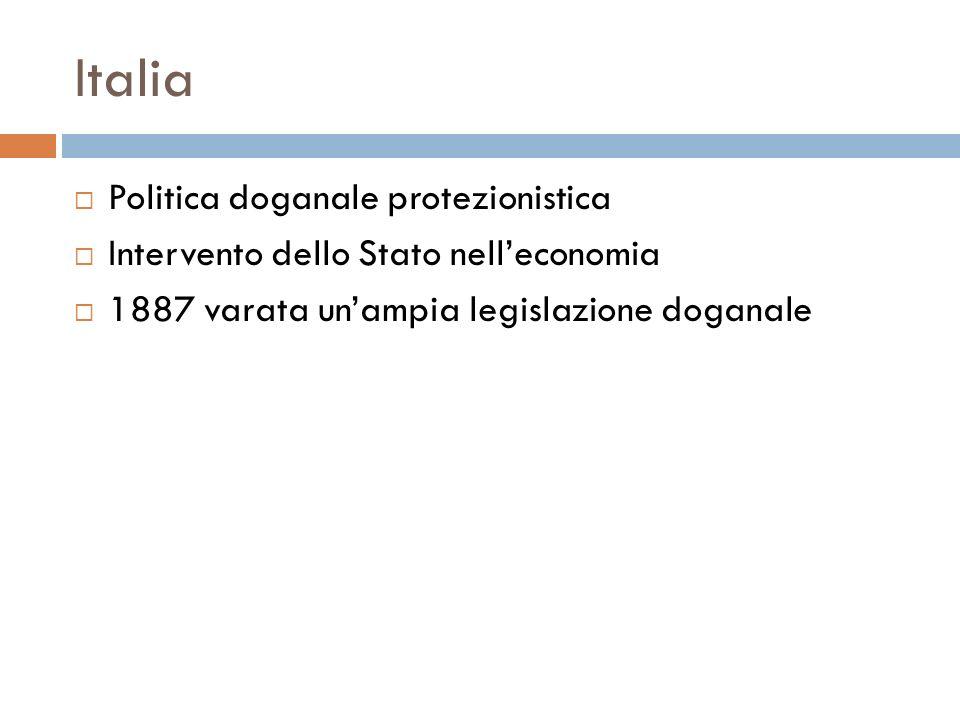 Italia Politica doganale protezionistica