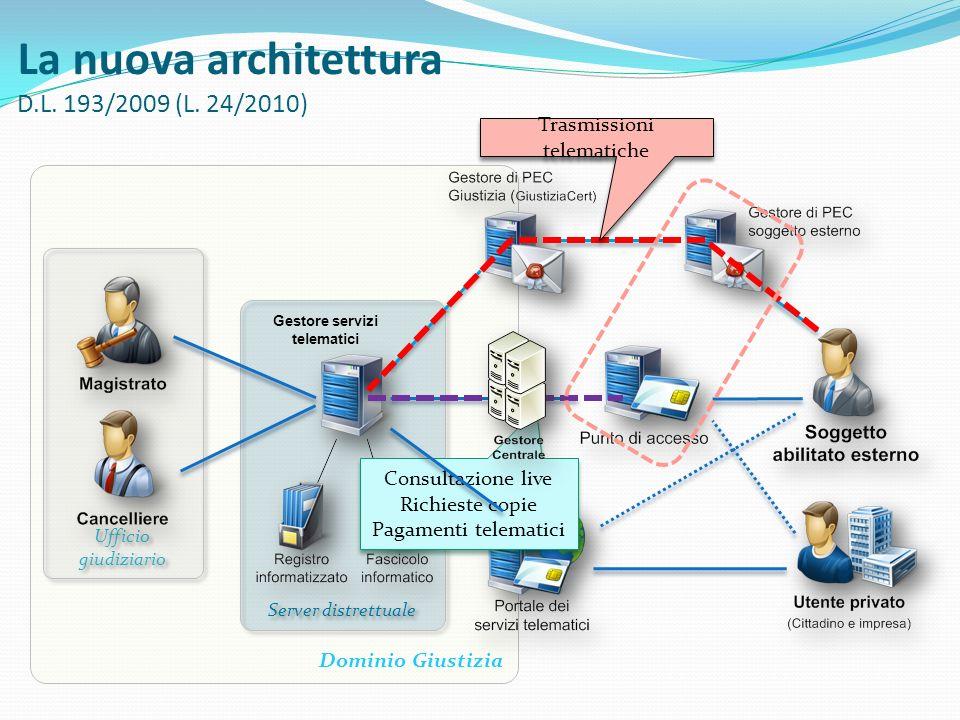 La nuova architettura D.L. 193/2009 (L. 24/2010)