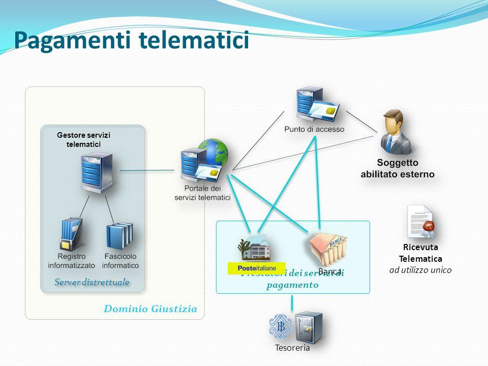 Gestore servizi telematici Prestatori dei servizi di pagamento
