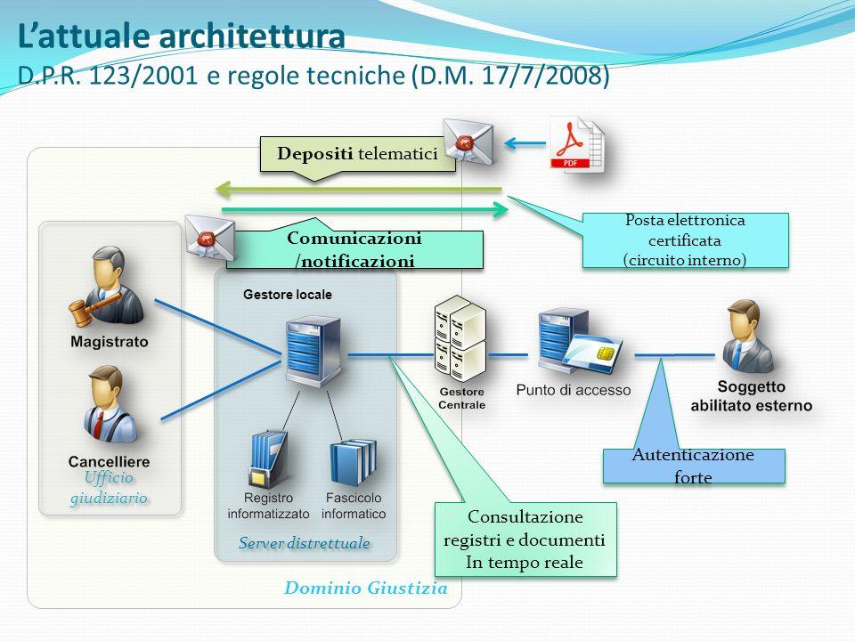 L'attuale architettura D. P. R. 123/2001 e regole tecniche (D. M