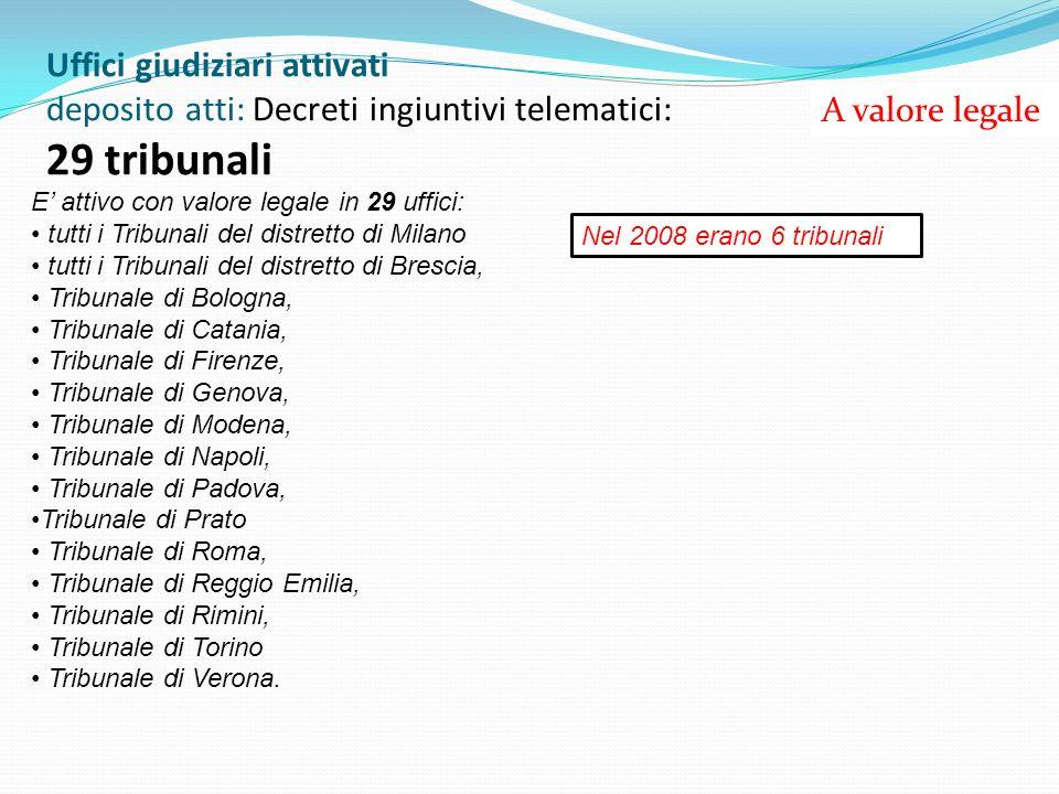 Uffici giudiziari attivati deposito atti: Decreti ingiuntivi telematici: 29 tribunali