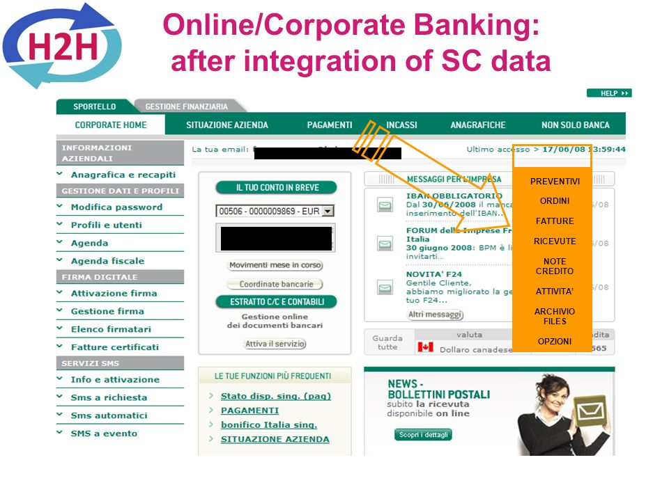 Online/Corporate Banking: after integration of SC data