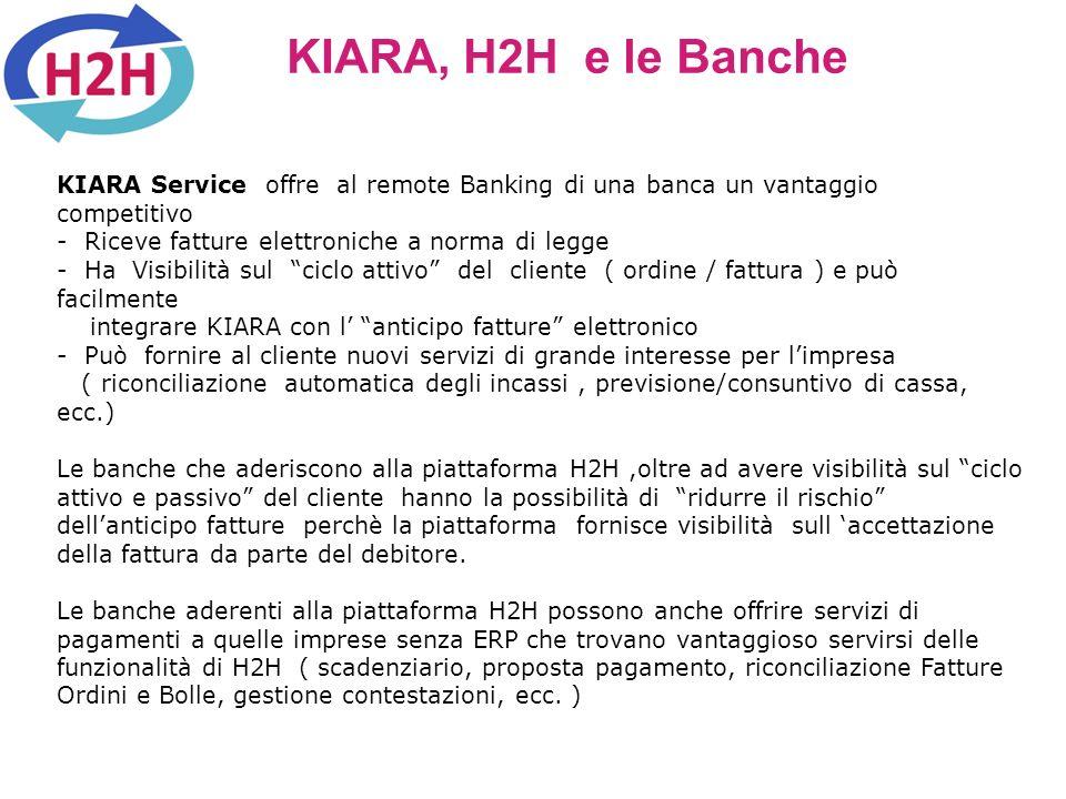 KIARA, H2H e le BancheKIARA Service offre al remote Banking di una banca un vantaggio competitivo.