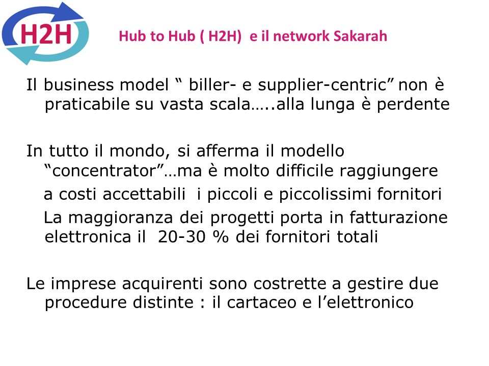 Hub to Hub ( H2H) e il network Sakarah
