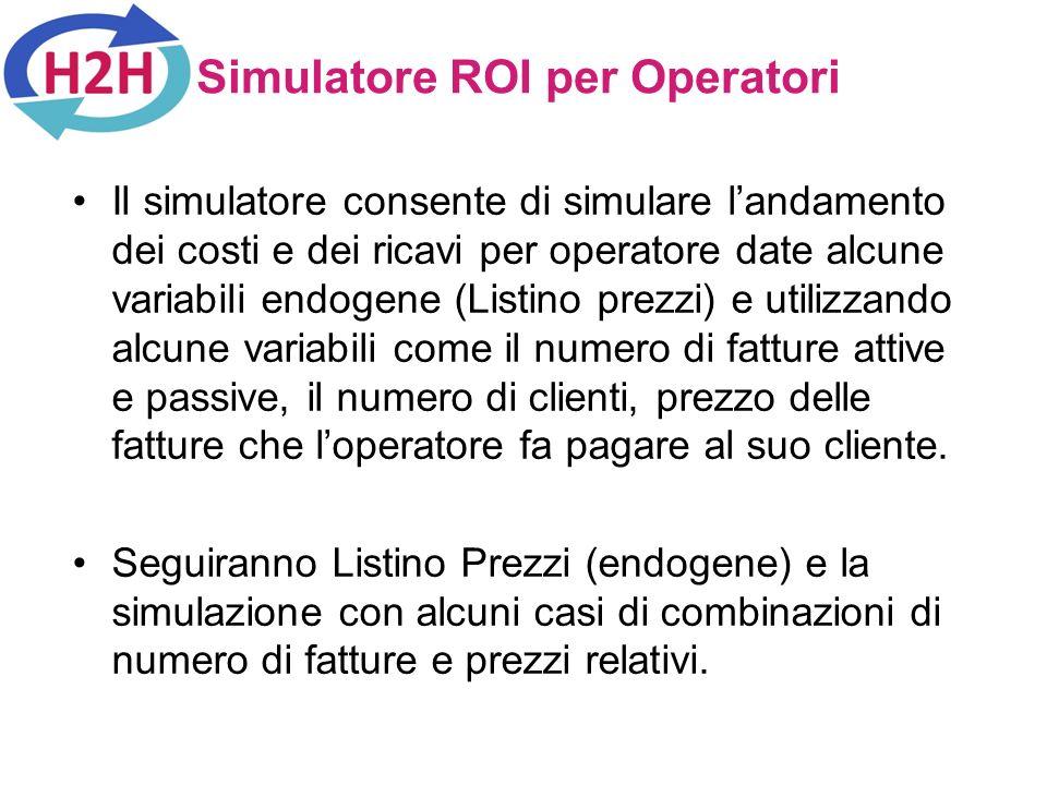 Simulatore ROI per Operatori