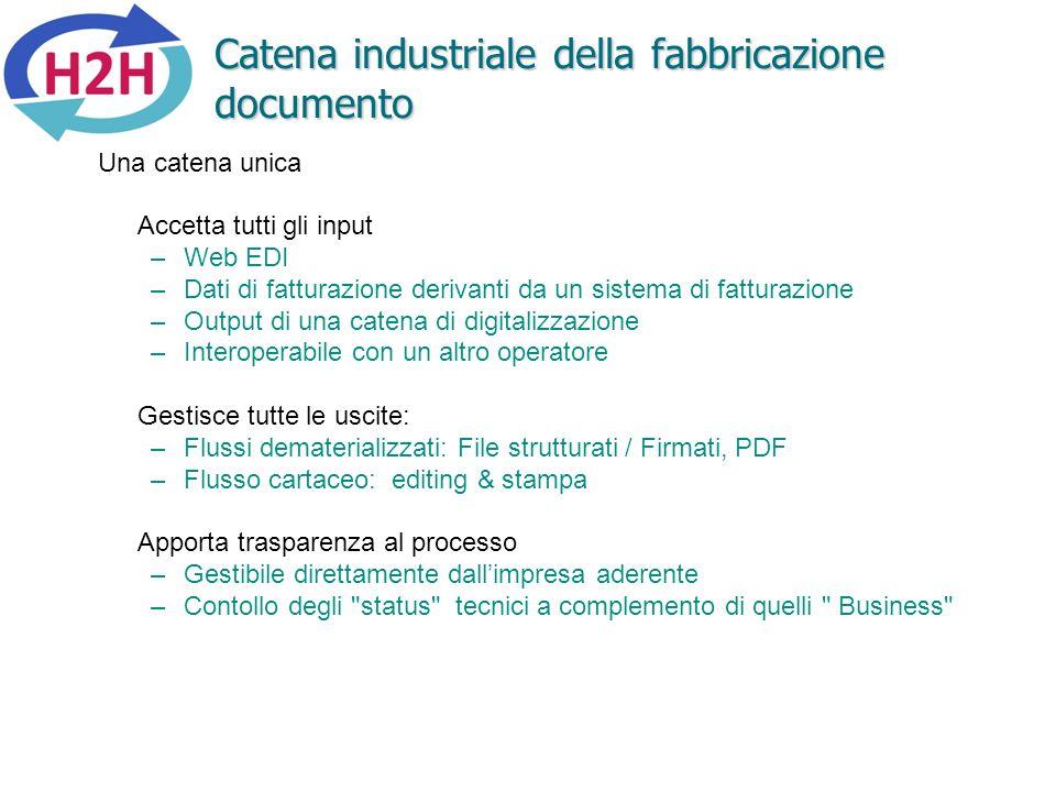 Catena industriale della fabbricazione documento