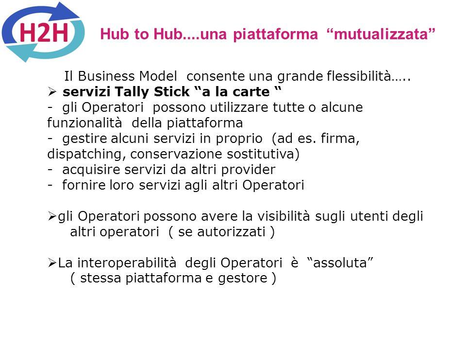Hub to Hub....una piattaforma mutualizzata