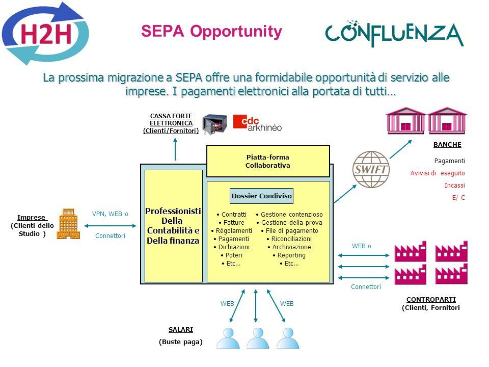SEPA Opportunity