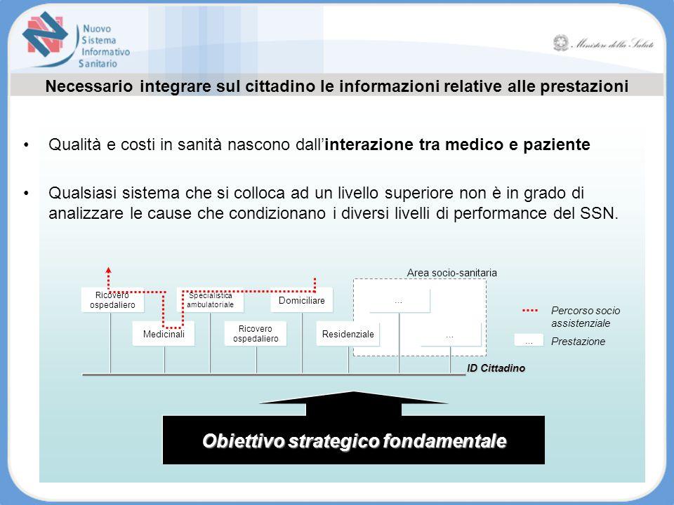 Obiettivo strategico fondamentale