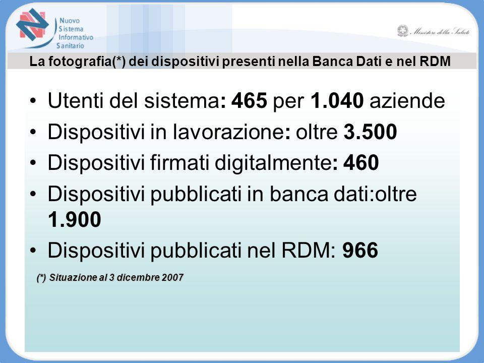 La fotografia(*) dei dispositivi presenti nella Banca Dati e nel RDM