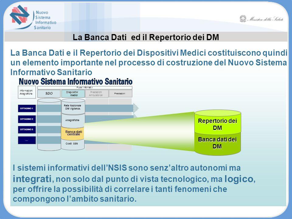 La Banca Dati ed il Repertorio dei DM