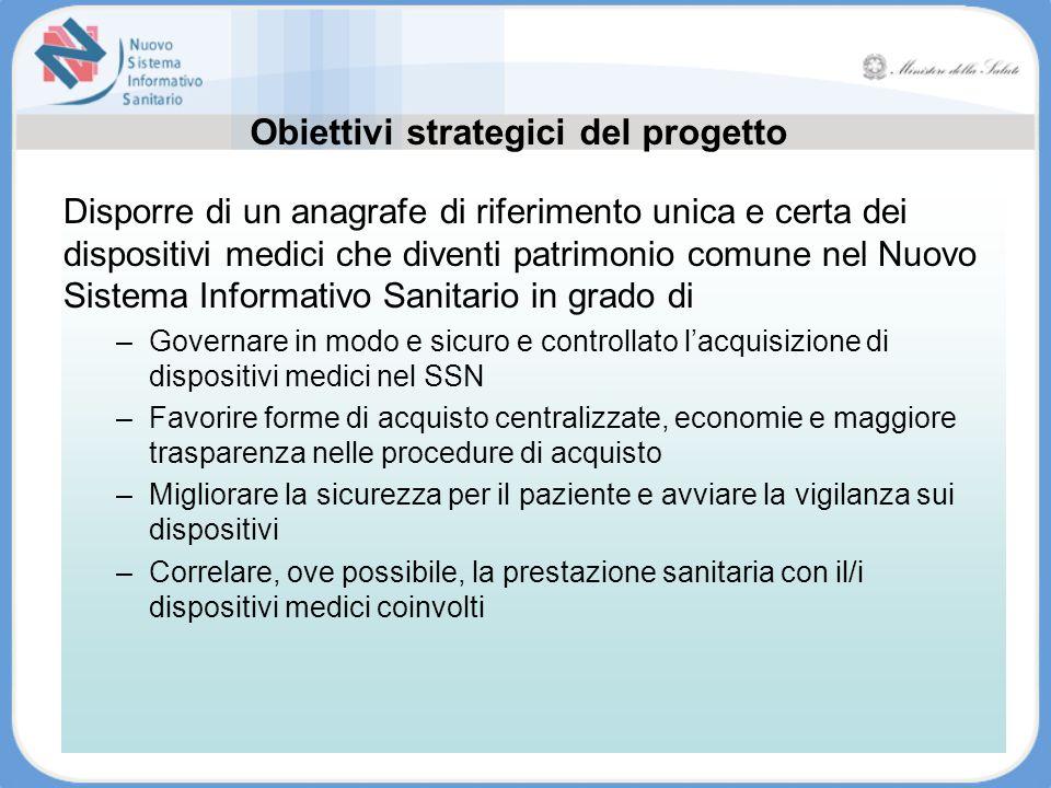 Obiettivi strategici del progetto