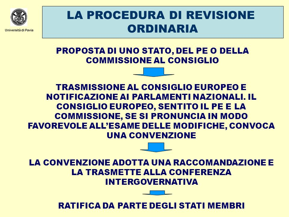 LA PROCEDURA DI REVISIONE ORDINARIA