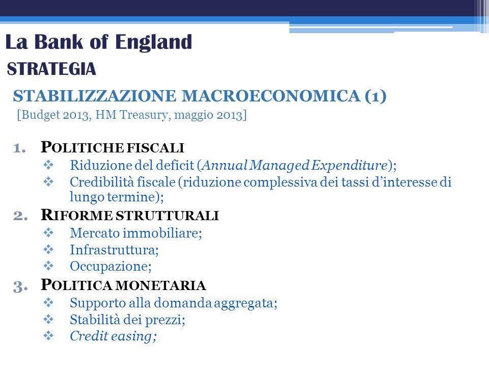La Bank of England STRATEGIA STABILIZZAZIONE MACROECONOMICA (1)