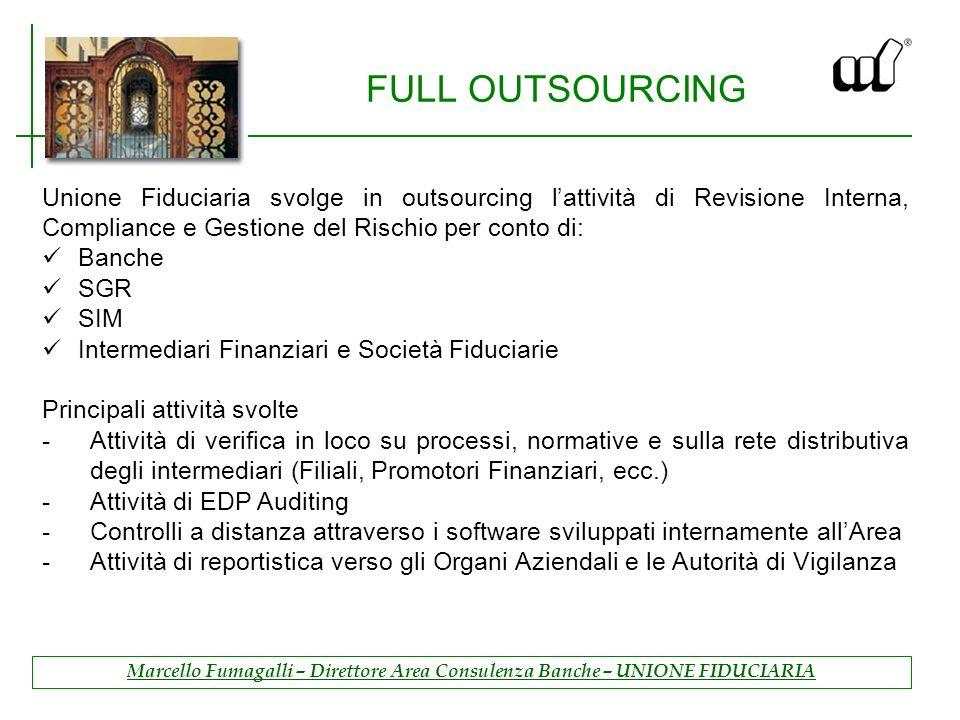 FULL OUTSOURCING Unione Fiduciaria svolge in outsourcing l'attività di Revisione Interna, Compliance e Gestione del Rischio per conto di:
