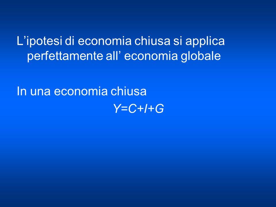 L'ipotesi di economia chiusa si applica perfettamente all' economia globale