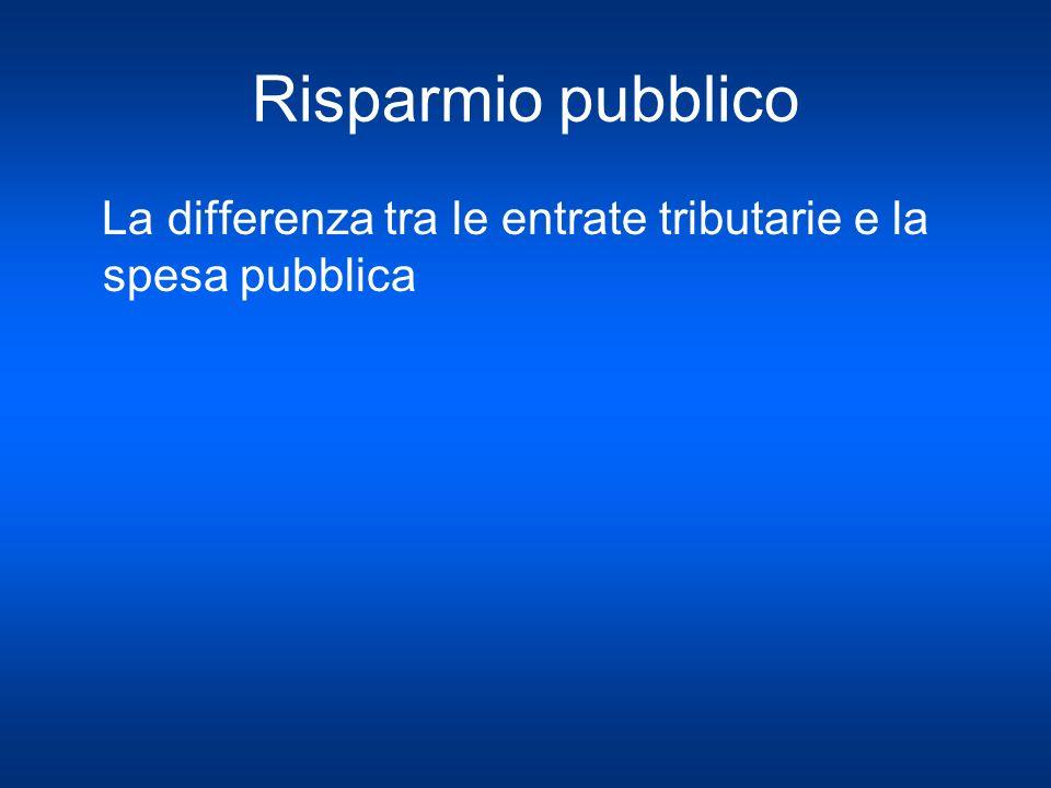 Risparmio pubblico La differenza tra le entrate tributarie e la spesa pubblica