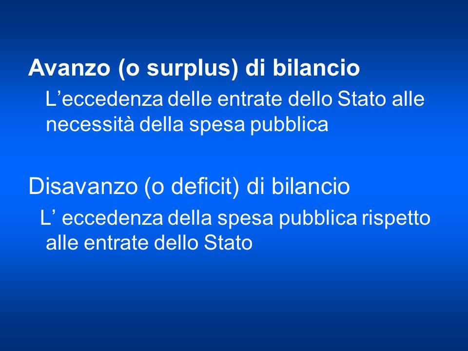 Avanzo (o surplus) di bilancio