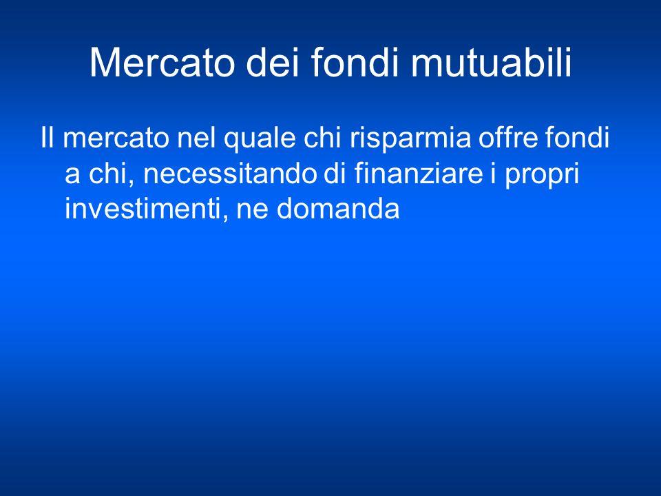 Mercato dei fondi mutuabili