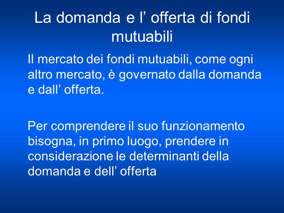 La domanda e l' offerta di fondi mutuabili