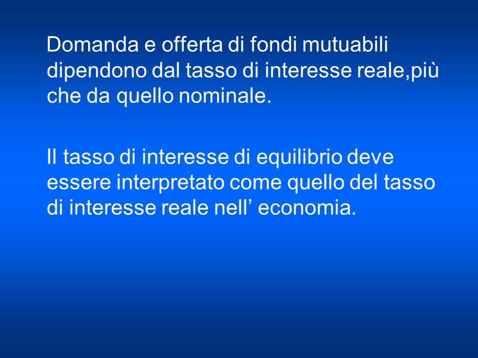 Domanda e offerta di fondi mutuabili dipendono dal tasso di interesse reale,più che da quello nominale.