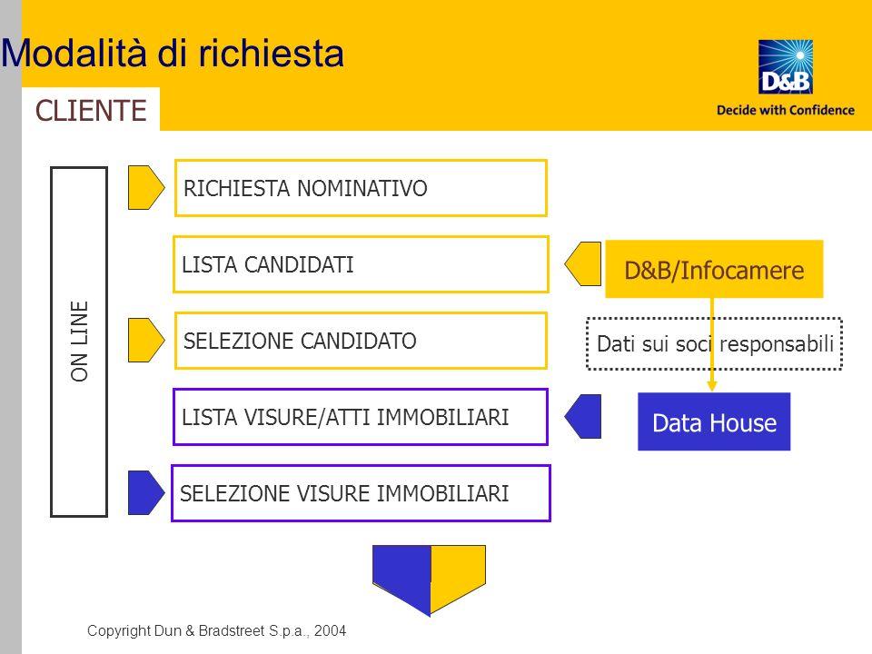 Modalità di richiesta CLIENTE D&B/Infocamere Data House