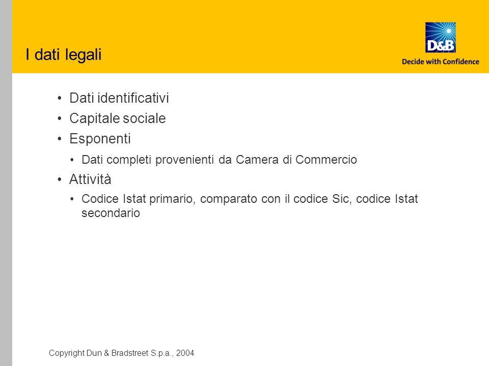 I dati legali Dati identificativi Capitale sociale Esponenti Attività