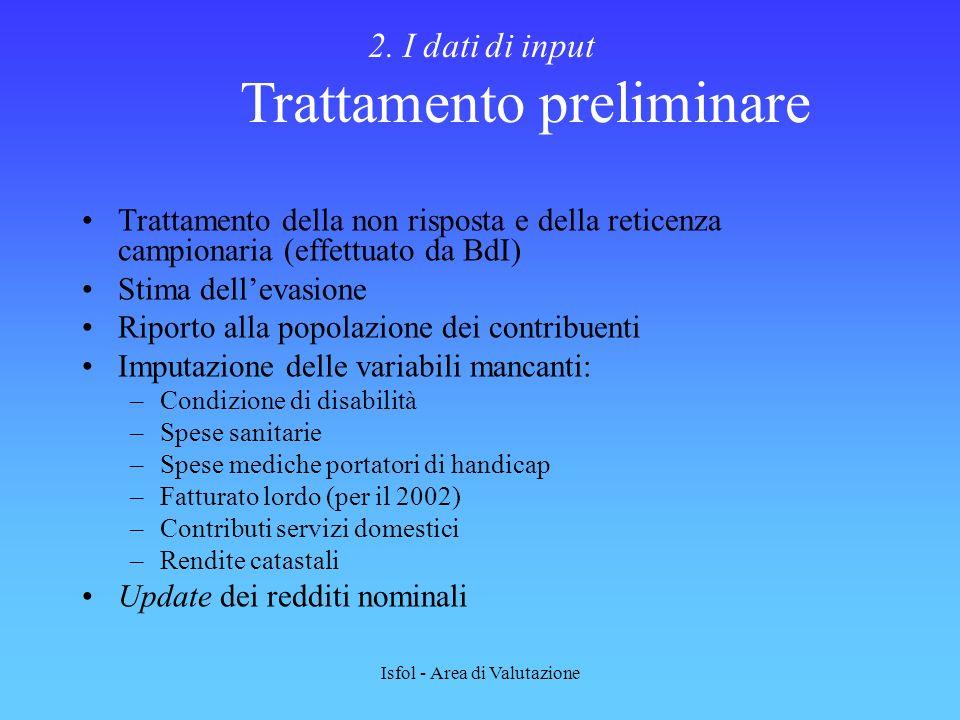 2. I dati di input Trattamento preliminare