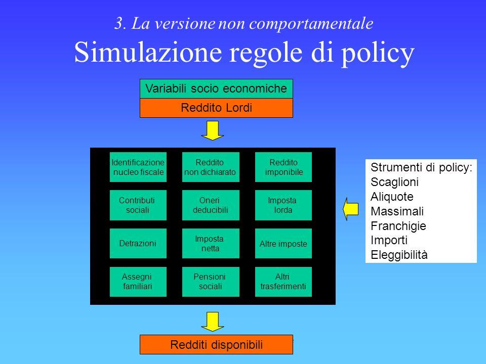 3. La versione non comportamentale Simulazione regole di policy