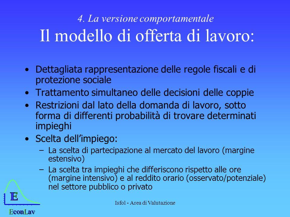 E L 4. La versione comportamentale Il modello di offerta di lavoro: