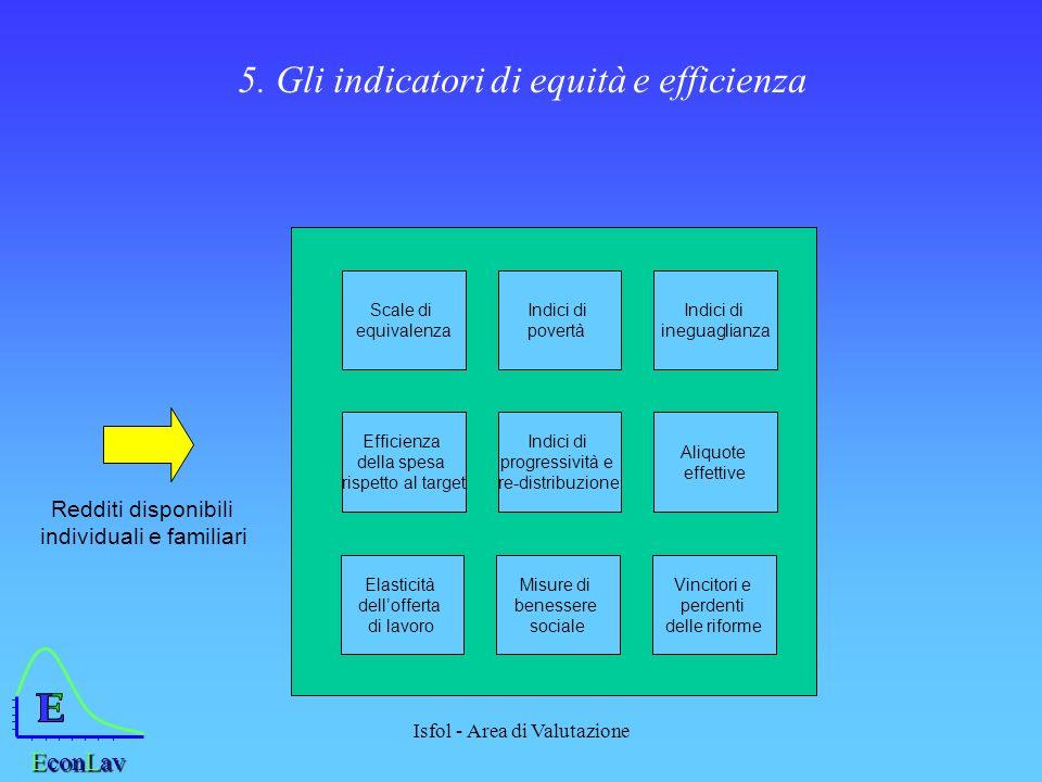 E L 5. Gli indicatori di equità e efficienza EconLav