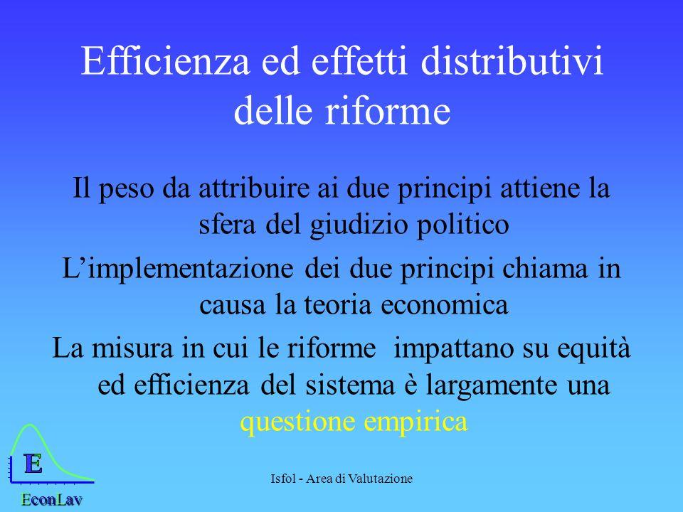 E L Efficienza ed effetti distributivi delle riforme