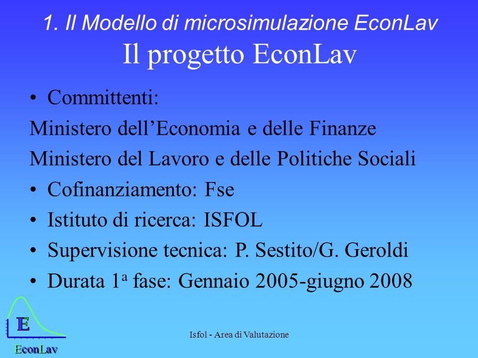 E L 1. Il Modello di microsimulazione EconLav Il progetto EconLav