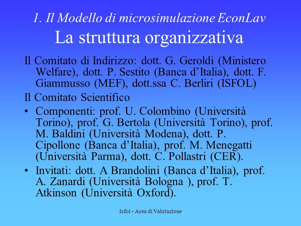 1. Il Modello di microsimulazione EconLav La struttura organizzativa