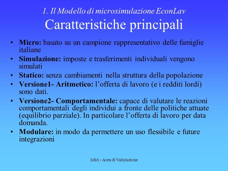 1. Il Modello di microsimulazione EconLav Caratteristiche principali