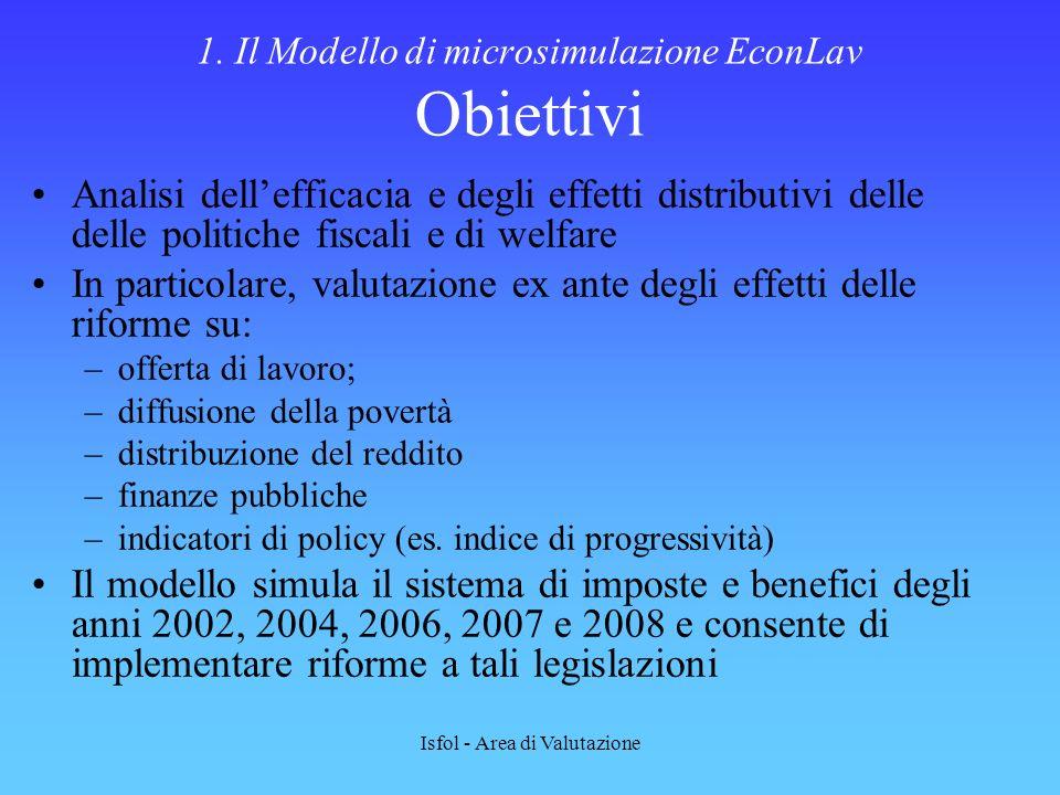 1. Il Modello di microsimulazione EconLav Obiettivi