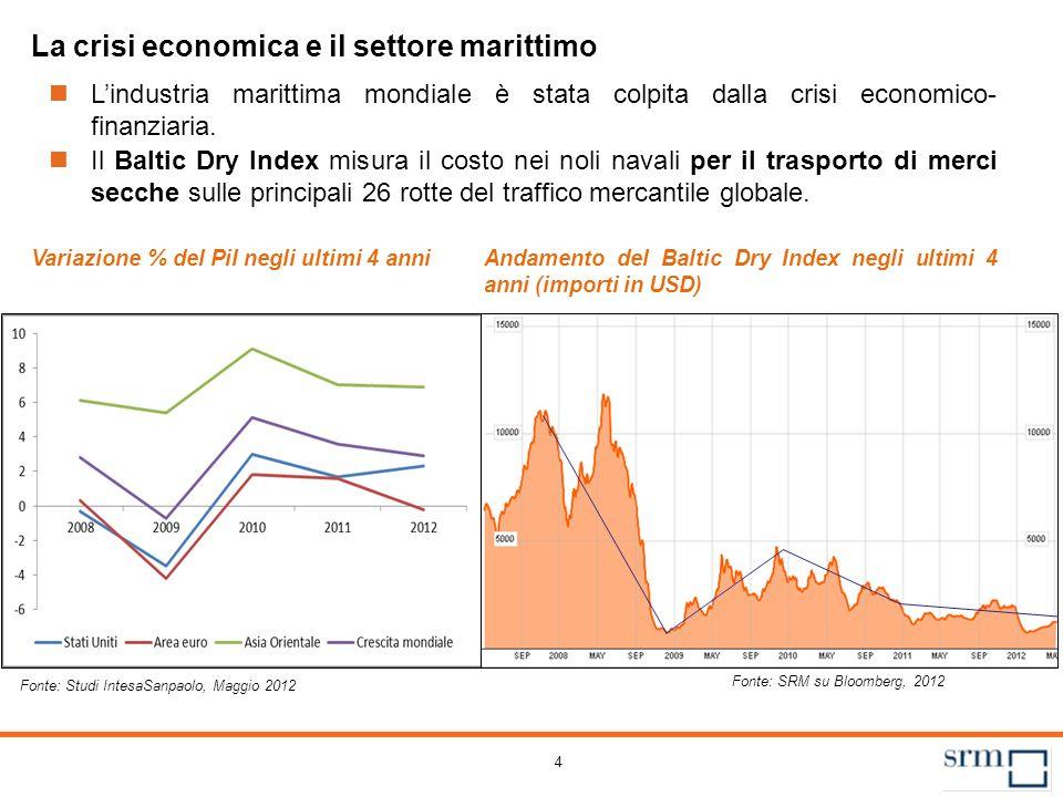 Merci trasportate via mare nei porti dei primi 5 Paesi europei (dati in milioni di tonnellate)