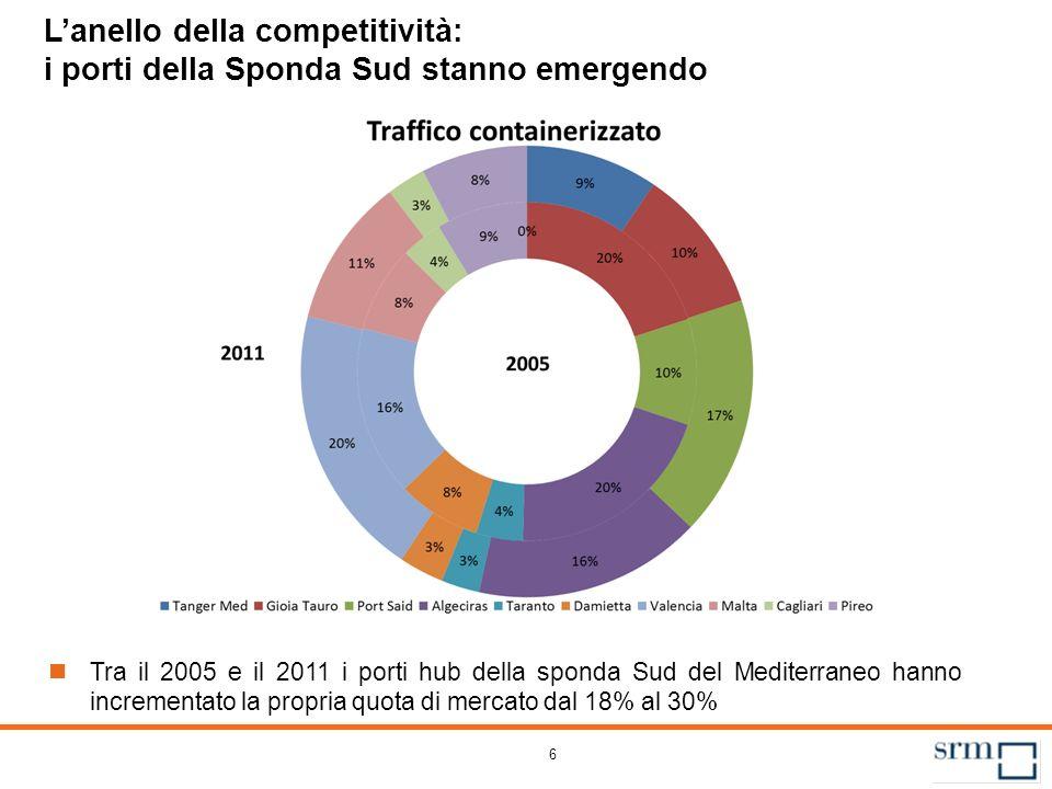 Agenda Economia e crisi Logistica e trasporti marittimi La crescita …