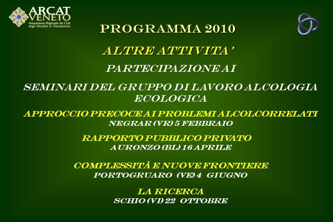 PROGRAMMA 2010 ALTRE ATTIVITA' PARTECIPAZIONE AI