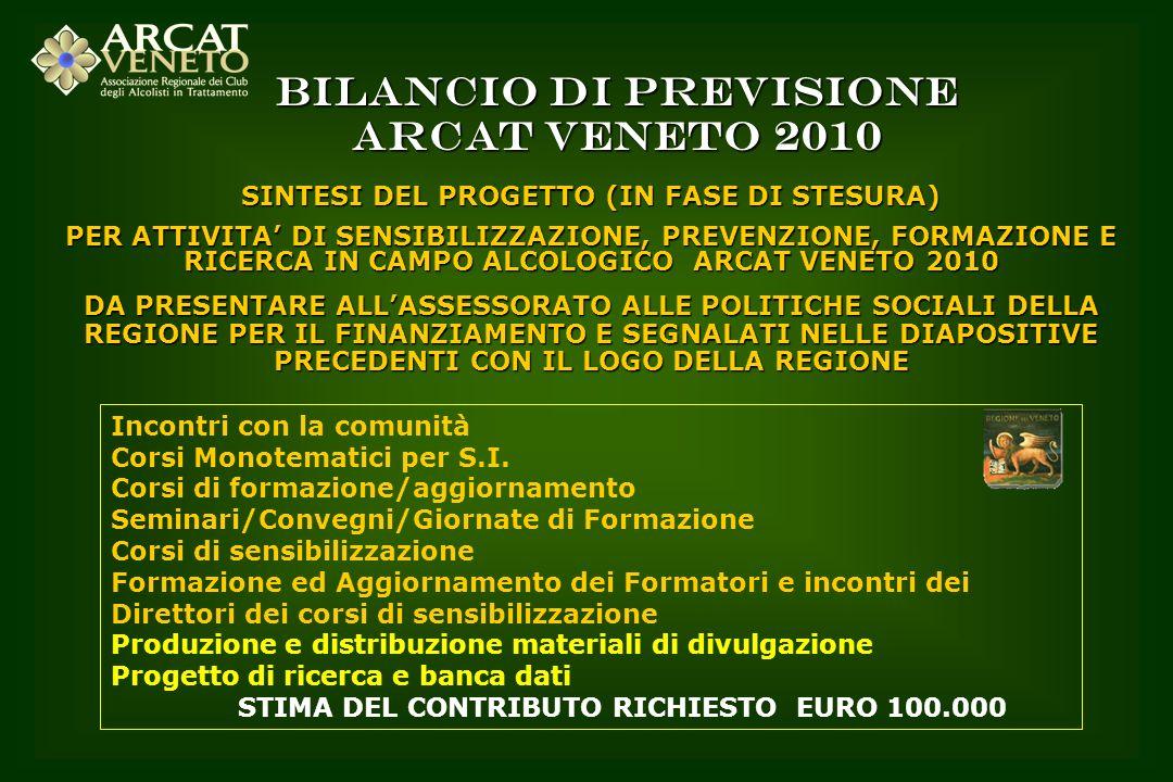 BILANCIO DI PREVISIONE SINTESI DEL PROGETTO (IN FASE DI STESURA)