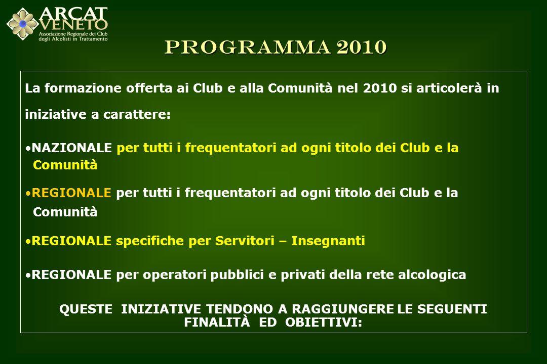 PROGRAMMA 2010 La formazione offerta ai Club e alla Comunità nel 2010 si articolerà in iniziative a carattere:
