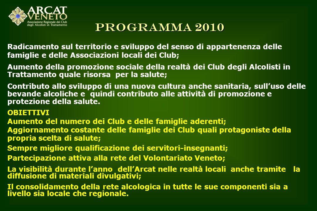 PROGRAMMA 2010Radicamento sul territorio e sviluppo del senso di appartenenza delle famiglie e delle Associazioni locali dei Club;