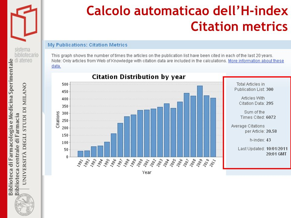 Calcolo automaticao dell'H-index Citation metrics