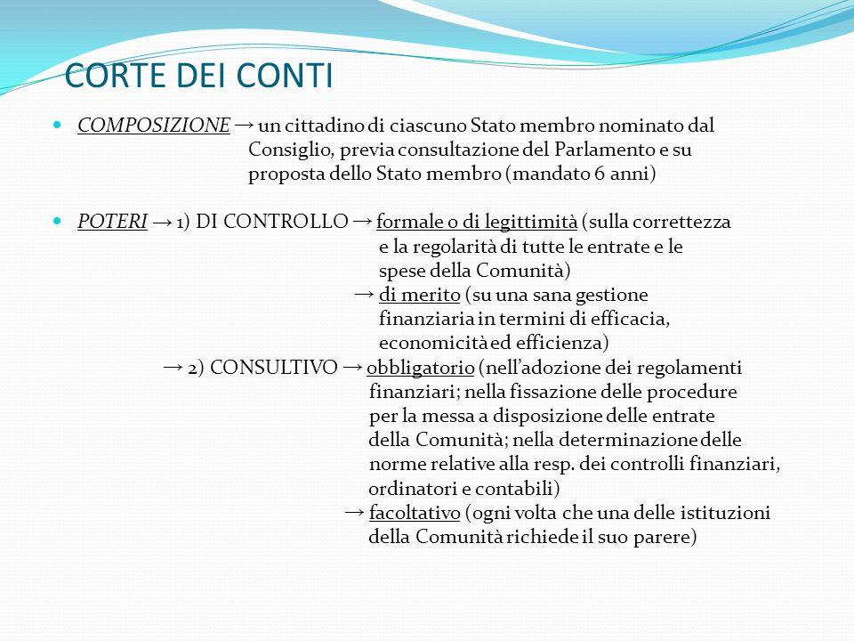 CORTE DEI CONTICOMPOSIZIONE → un cittadino di ciascuno Stato membro nominato dal. Consiglio, previa consultazione del Parlamento e su.