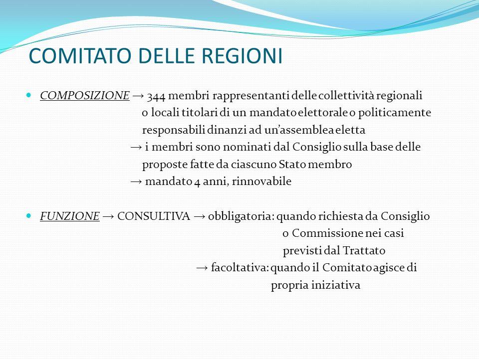 COMITATO DELLE REGIONI