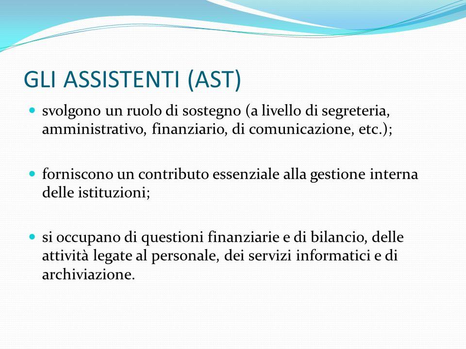 GLI ASSISTENTI (AST)svolgono un ruolo di sostegno (a livello di segreteria, amministrativo, finanziario, di comunicazione, etc.);