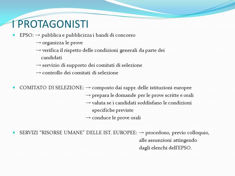 I PROTAGONISTI EPSO: → pubblica e pubblicizza i bandi di concorso