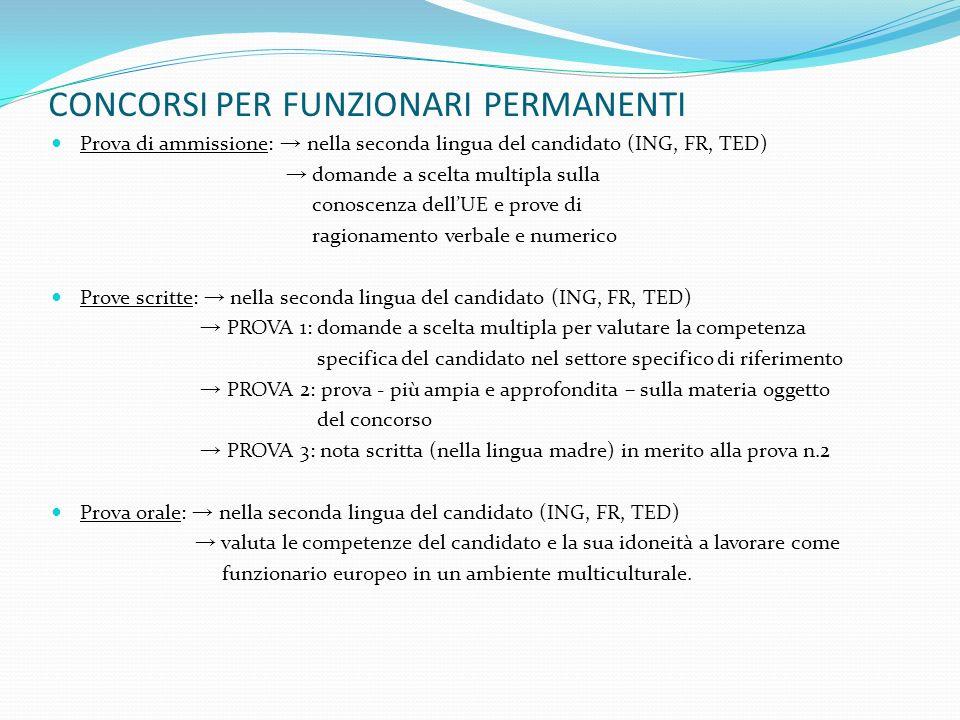 CONCORSI PER FUNZIONARI PERMANENTI